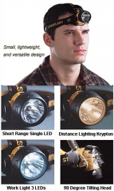 Streamlight Trident Combination Krypton/LED Head Lamp
